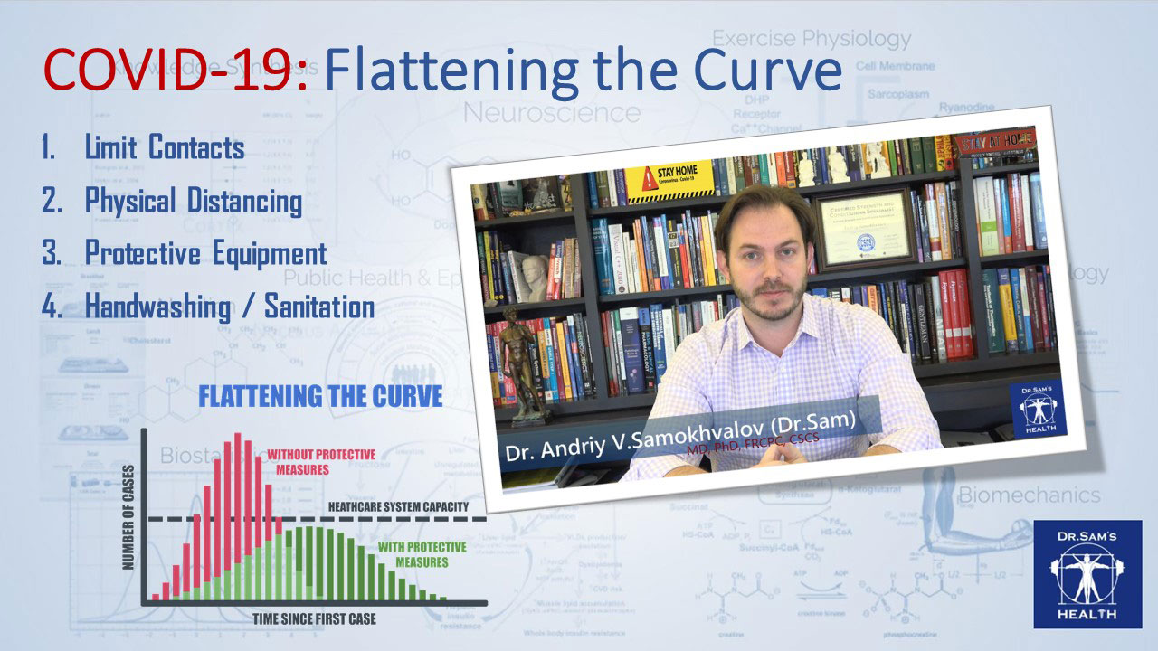 COVID-19: Flattening the Curve