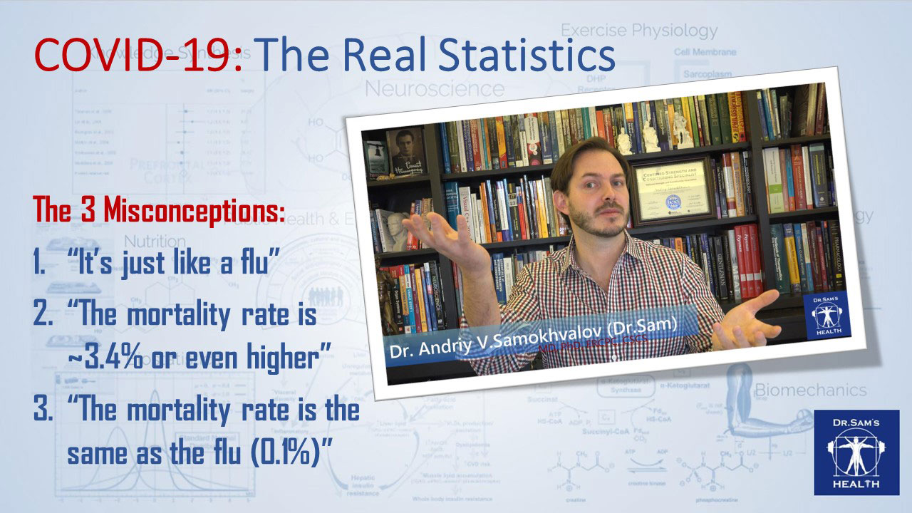 COVID-19: Real Statistics