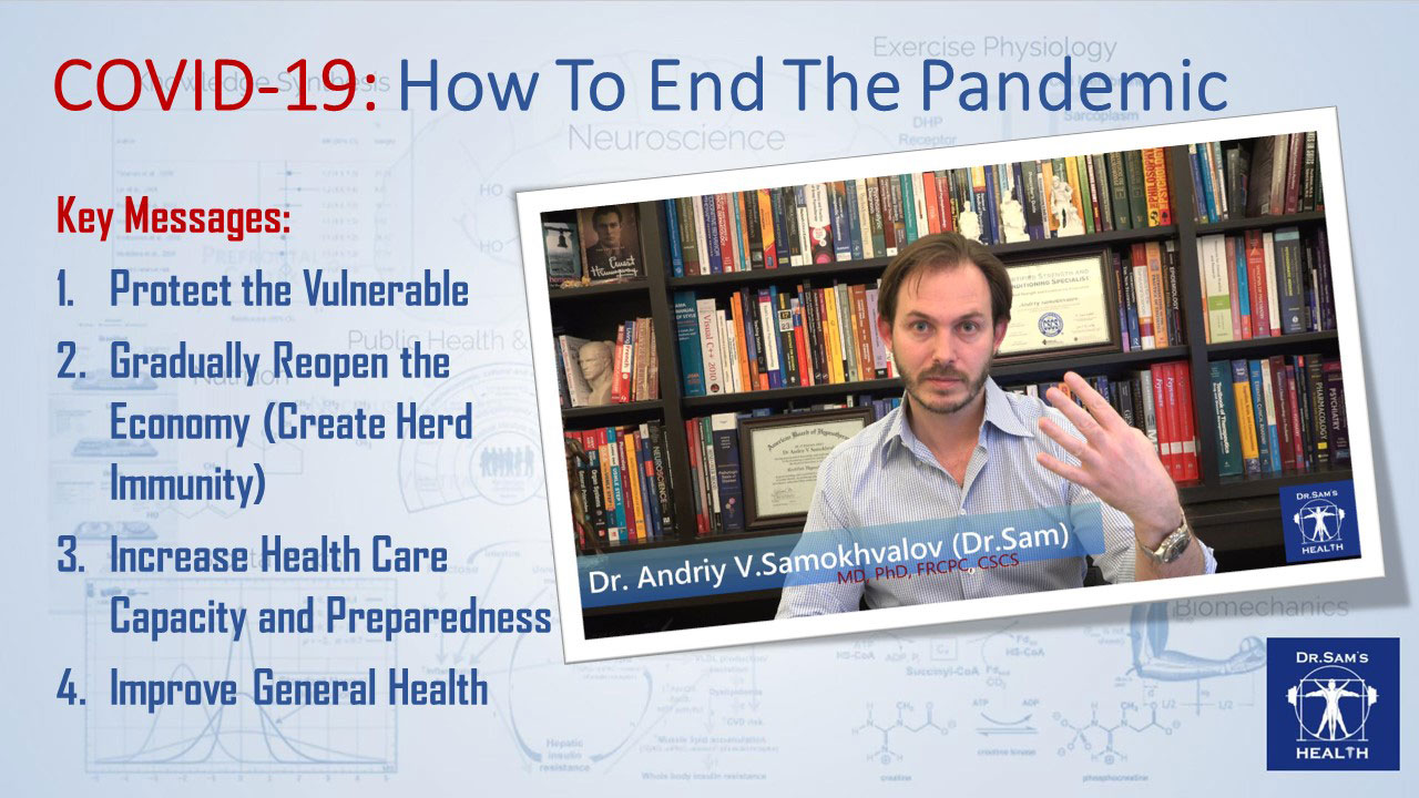 COIVD-19: The Pandemic Weight Loss