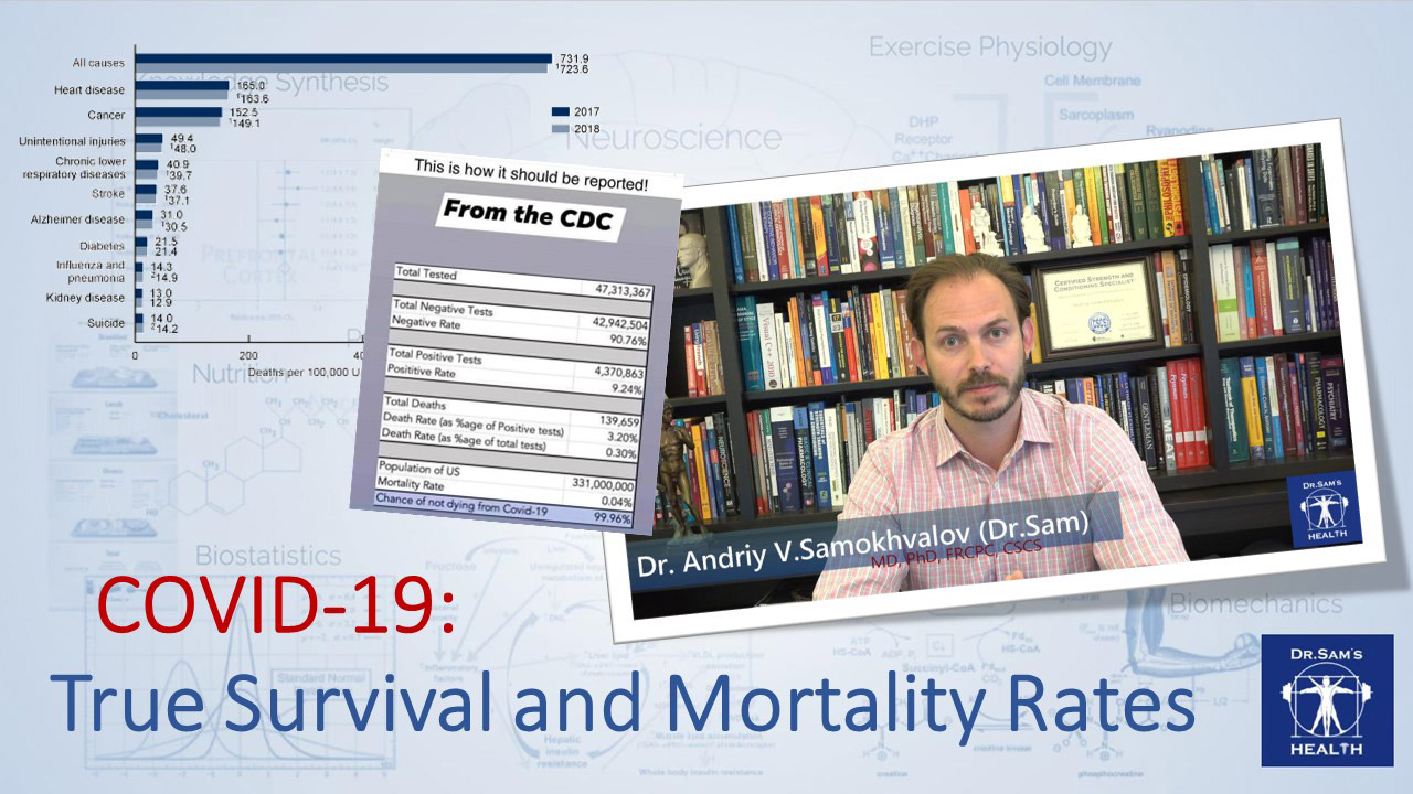 COVID-19: True Survival Rates and Mortality